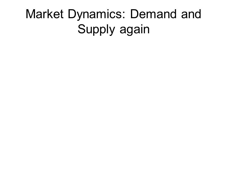 Market Dynamics: Demand and Supply again