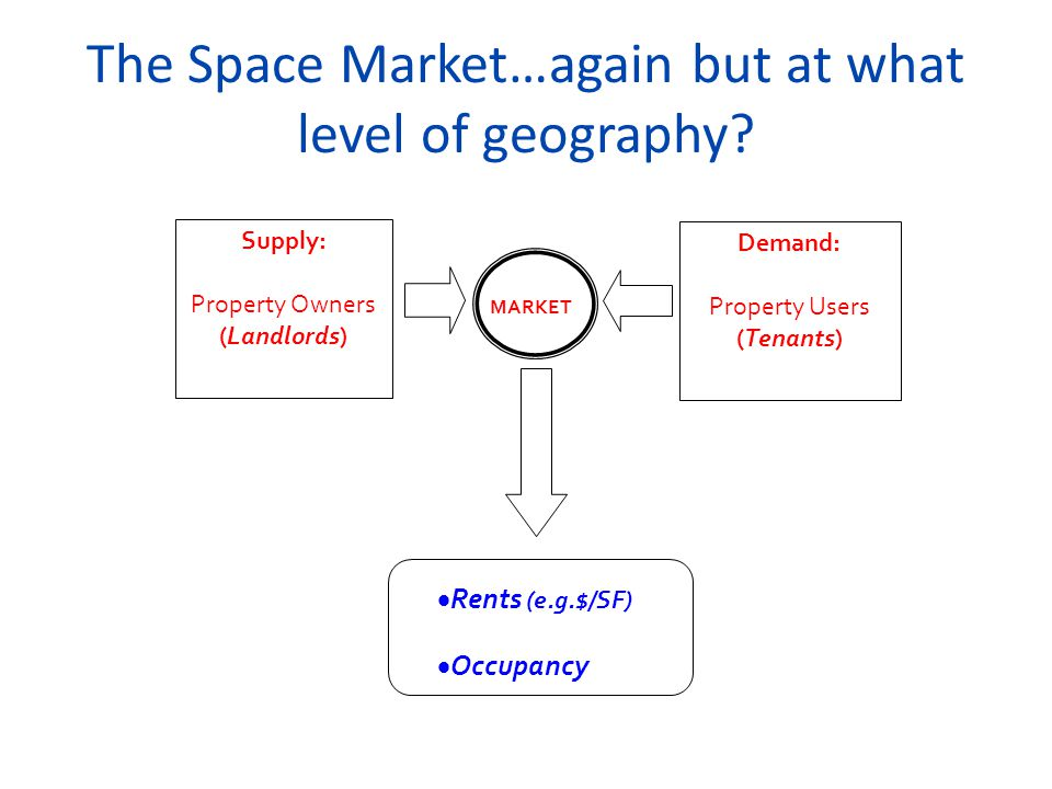 The Space Market…again but at what level of geography? Supply: Property Owners (Landlords) Demand: Property Users (Tenants) MARKET Rents (e.g.$/SF) Oc