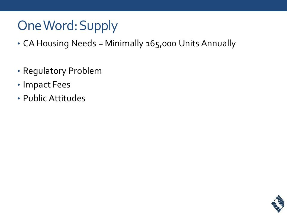 One Word: Supply CA Housing Needs = Minimally 165,000 Units Annually Regulatory Problem Impact Fees Public Attitudes