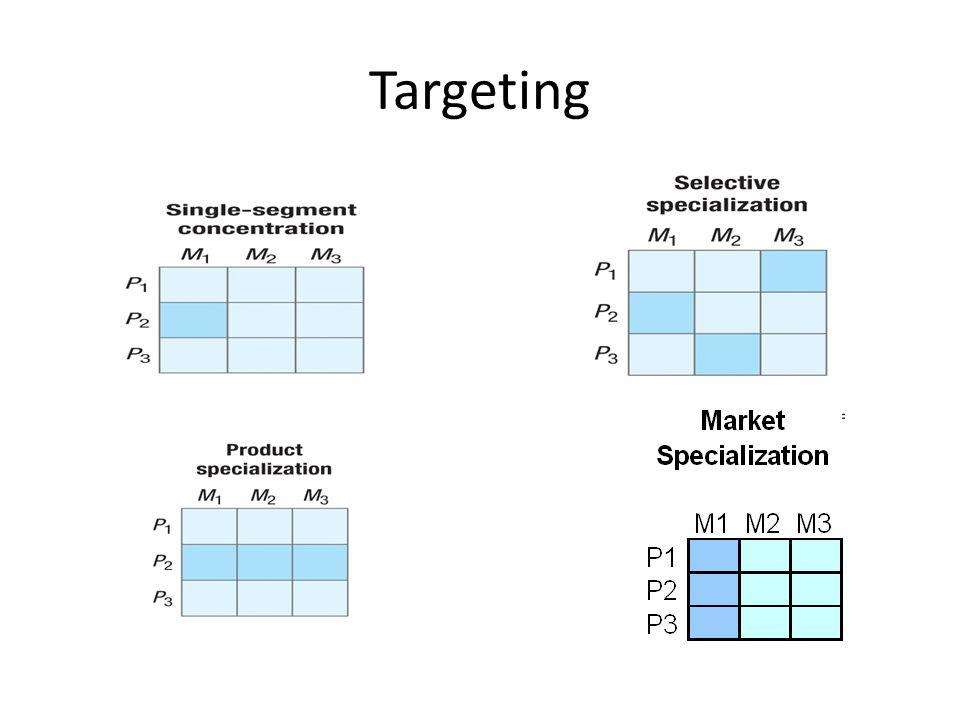 case study market segmentation ppt
