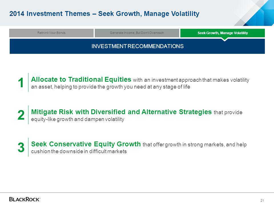 21 2014 Investment Themes – Seek Growth, Manage Volatility 2 Mitigate Risk with Diversified and Alternative Strategies that provide equity-like growth and dampen volatility 1 Allocate to Traditional Equities with an investment approach that makes volatility an asset, helping to provide the growth you need at any stage of life 3 Seek Conservative Equity Growth that offer growth in strong markets, and help cushion the downside in difficult markets INVESTMENT RECOMMENDATIONS Generate Income, But Dont OverreachRethink Your Bonds Seek Growth, Manage Volatility