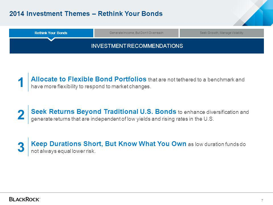 7 INVESTMENT RECOMMENDATIONS 2014 Investment Themes – Rethink Your Bonds 2 Seek Returns Beyond Traditional U.S. Bonds to enhance diversification and g