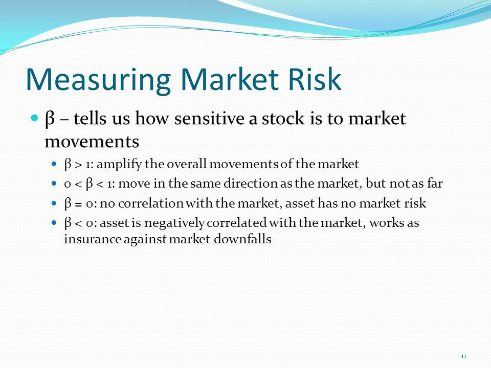 Measuring Market Risk β – tells us how sensitive a stock is to market movements β > 1: amplify the overall movements of the market 0 < β < 1: move in the same direction as the market, but not as far β = 0: no correlation with the market, asset has no market risk β < 0: asset is negatively correlated with the market, works as insurance against market downfalls 11