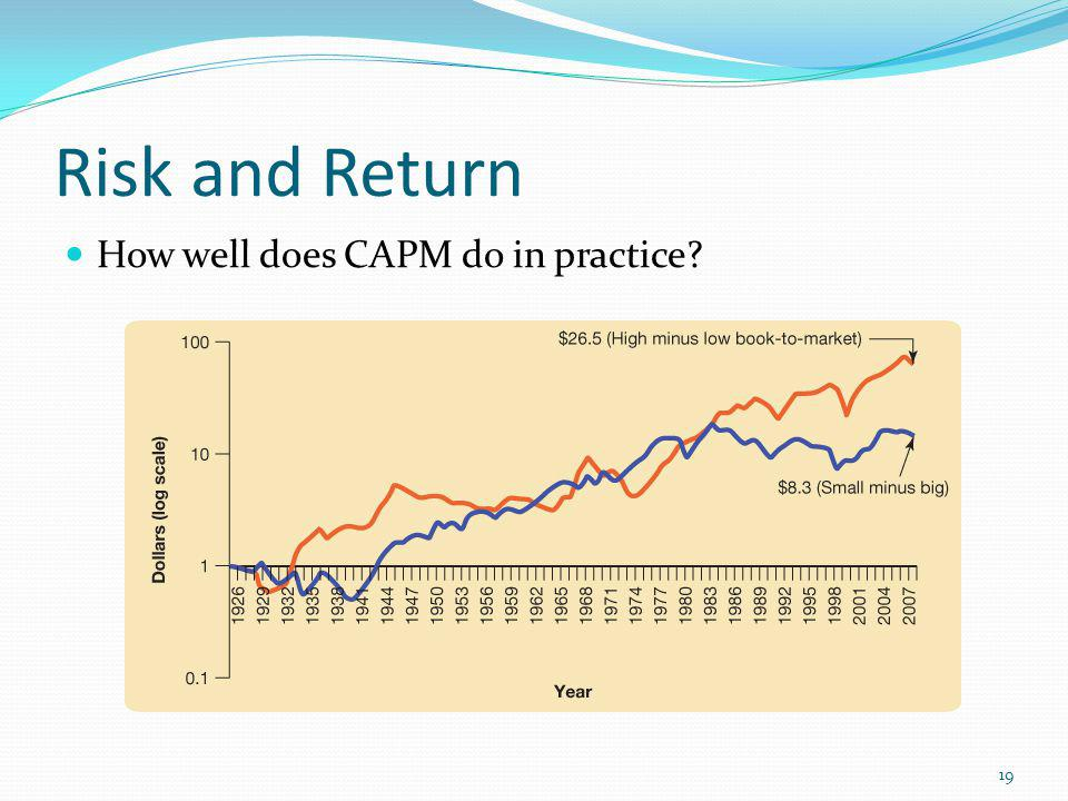 Risk and Return How well does CAPM do in practice 19