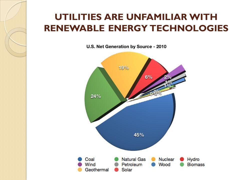 UTILITIES ARE UNFAMILIAR WITH RENEWABLE ENERGY TECHNOLOGIES