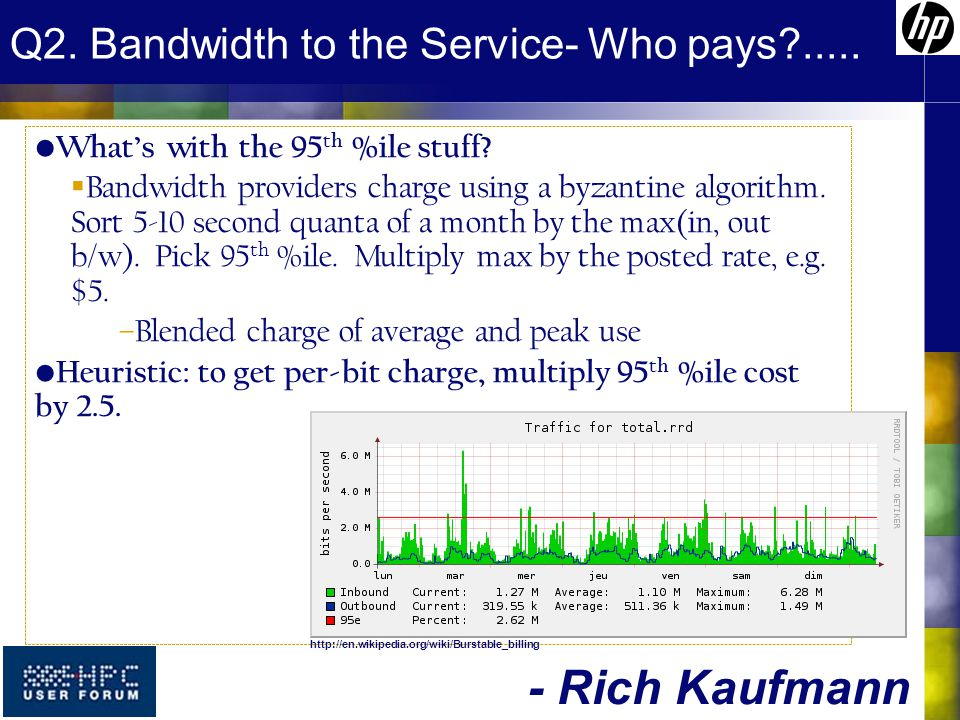 Q2. Bandwidth to the Service- Who pays ..... - Rich Kaufmann Whats with the 95 th %ile stuff.