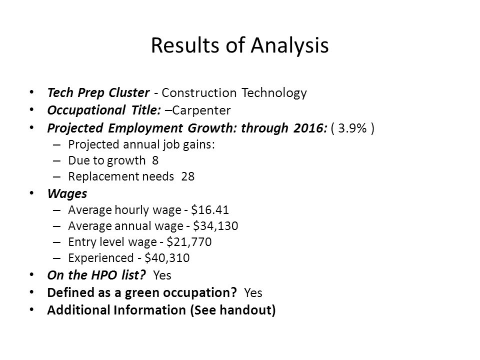 Results of Analysis Tech Prep Cluster - Construction Technology Occupational Title: –Carpenter Projected Employment Growth: through 2016: ( 3.9% ) – Projected annual job gains: – Due to growth 8 – Replacement needs 28 Wages – Average hourly wage - $16.41 – Average annual wage - $34,130 – Entry level wage - $21,770 – Experienced - $40,310 On the HPO list.