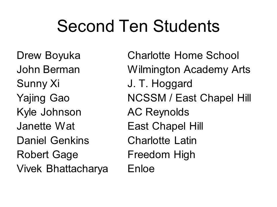 Second Ten Students Drew BoyukaCharlotte Home School John BermanWilmington Academy Arts Sunny XiJ.