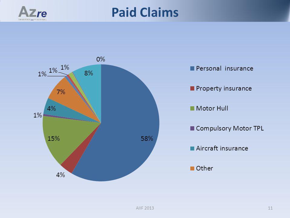 Paid Claims 11AIIF 2013