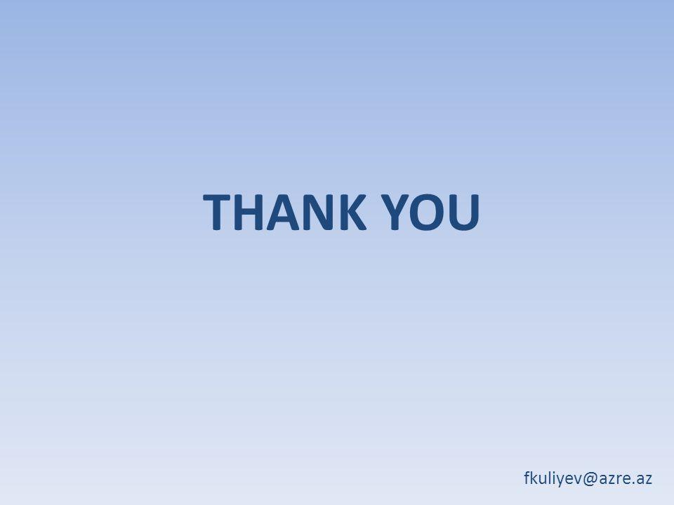 THANK YOU fkuliyev@azre.az