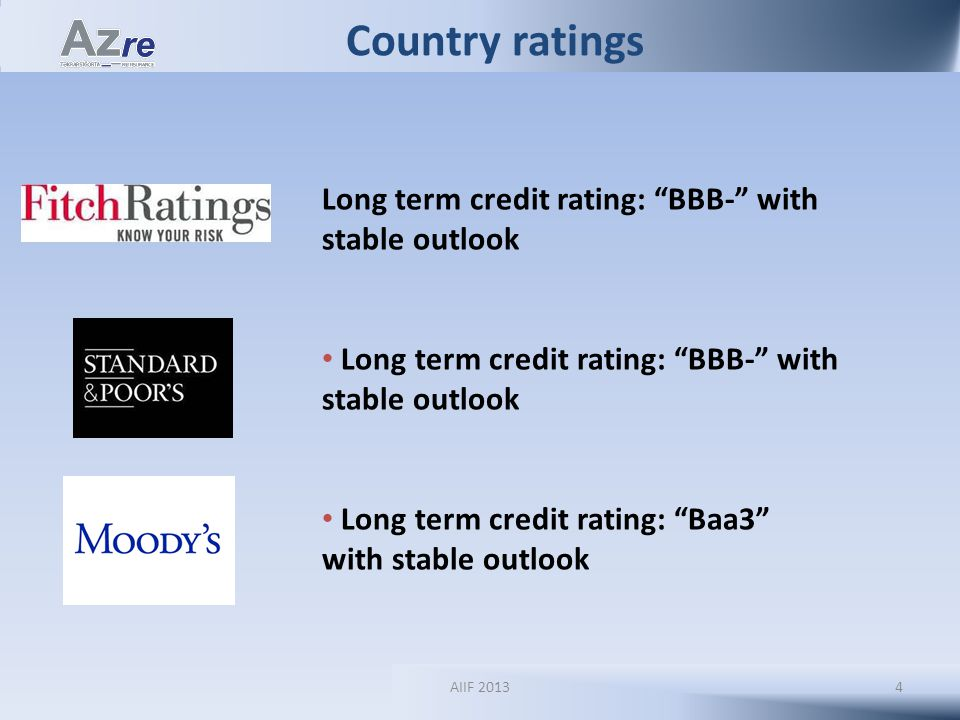 Country ratings Long term credit rating: BBB- with stable outlook Long term credit rating: Baa3 with stable outlook 4AIIF 2013