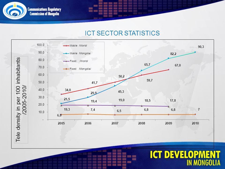 6 ICT SECTOR STATISTICS