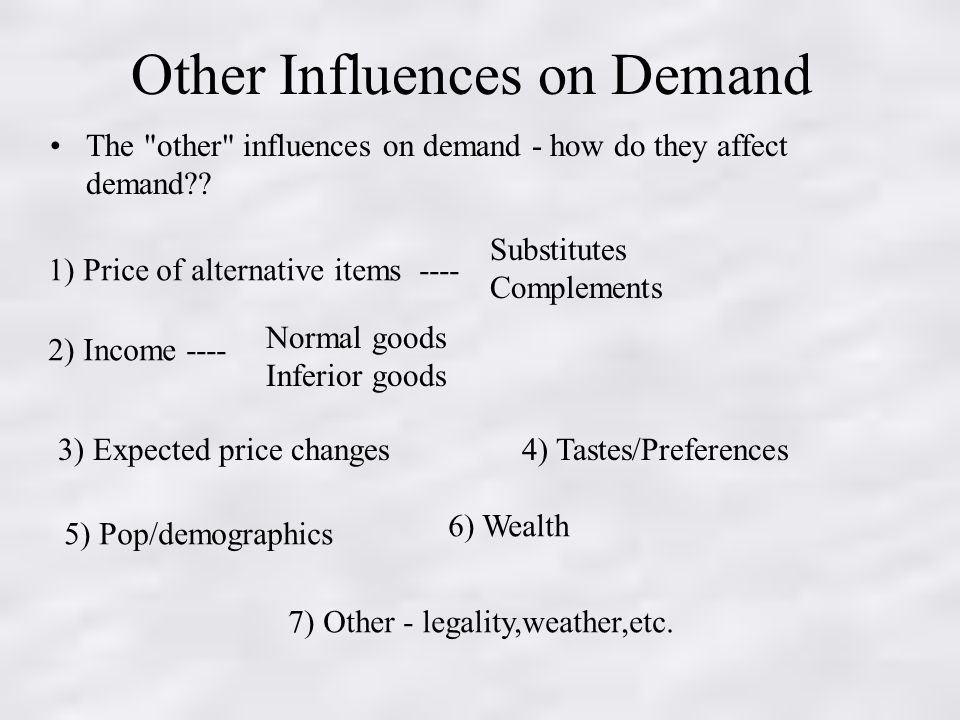 Other Influences on Demand So what happens when one of these influences changes?.