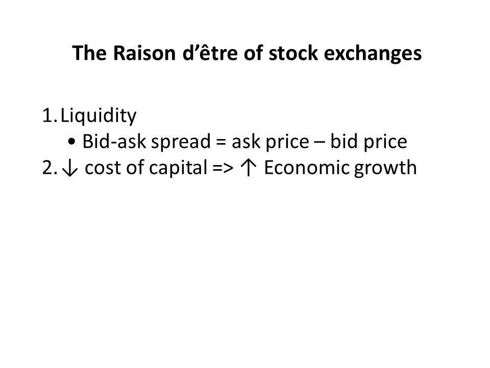 The Raison dêtre of stock exchanges 1.Liquidity Bid-ask spread = ask price – bid price 2. cost of capital => Economic growth