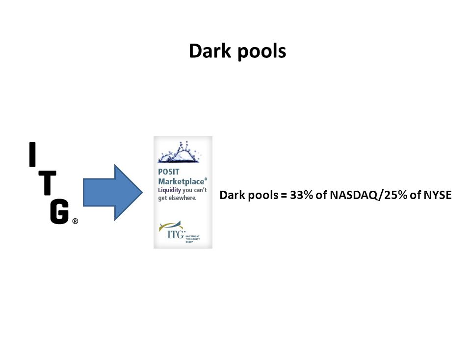 Dark pools Dark pools = 33% of NASDAQ/25% of NYSE
