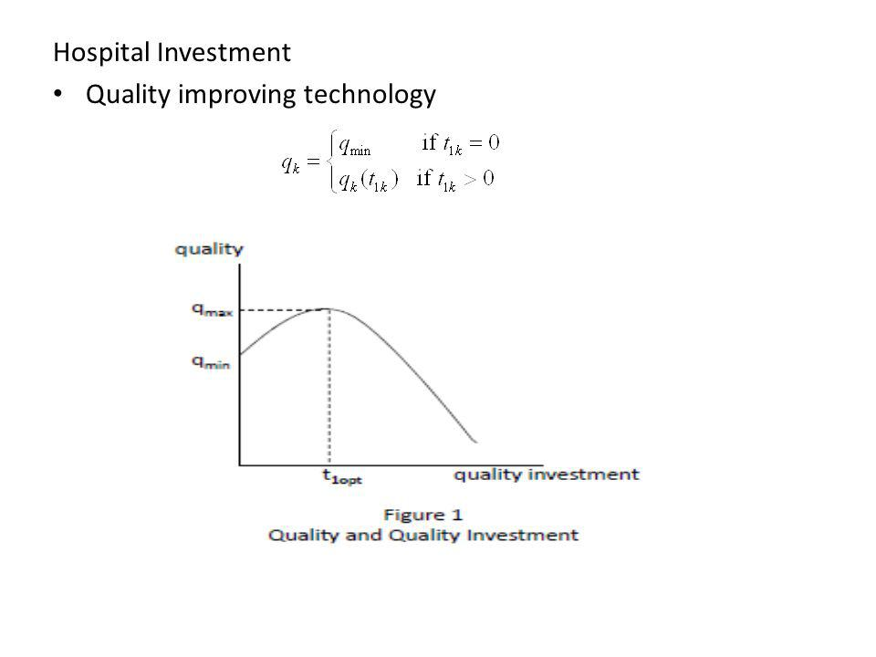 Hospital Investment Quality improving technology