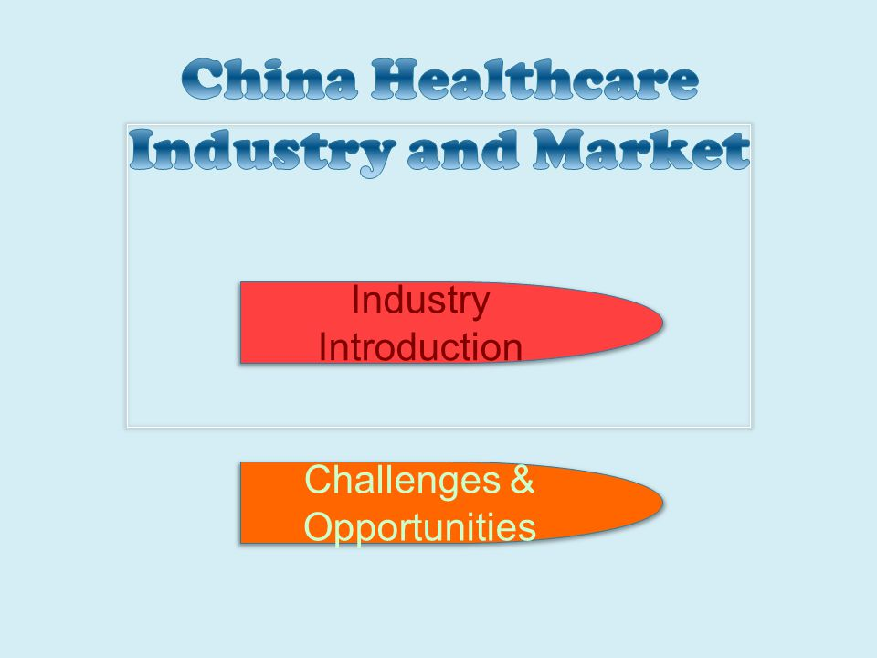 Industry Introduction From WHO statistic yearbook and Tengwei 2013 semiannual summit Chinas Health Expenditure: 17.6% of average growth rate in 30 years Chinas Healthcare Expenditure per person: 12%-13% of increase in future 5 years