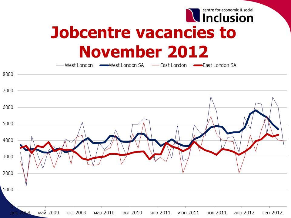 Jobcentre vacancies to November 2012