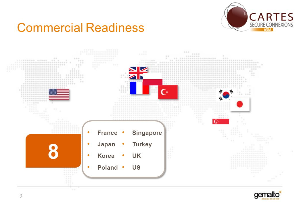 Commercial Readiness 3 8 France Japan Korea Poland Singapore Turkey UK US