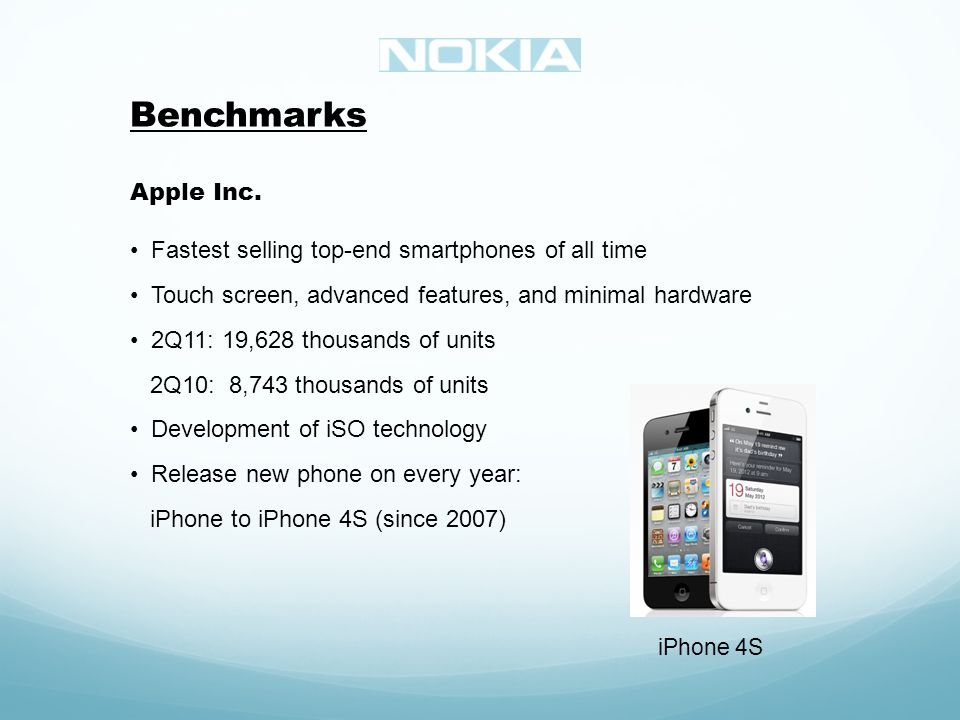 Benchmarks Apple Inc.