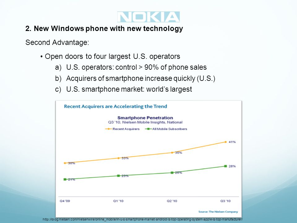 2. New Windows phone with new technology Second Advantage: Open doors to four largest U.S.