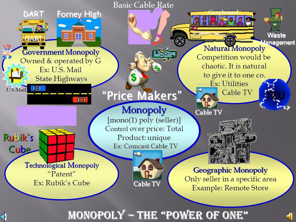 Examples of Monopolistic Competition Blue JeansGrocery StoresCandy Bars Dry CleanersRock ConcertsPizza Shoe StoresCassette playersChicken ToothpasteBook StoresSoaps and detergents RestaurantsVacuum CleanersFurniture Stores BarbershopsBeauty ParlorsEcon Textbook Cos Econ,Econ Econ