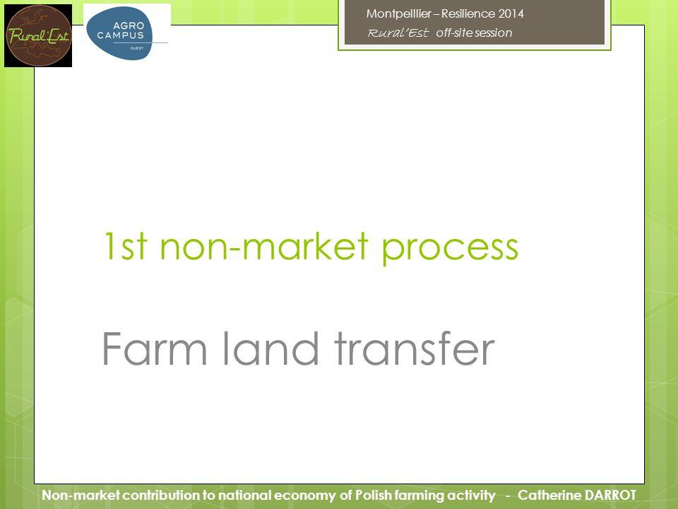 Farm Land 1.One wide-spread phenomenon: Non- formal land renting 1.