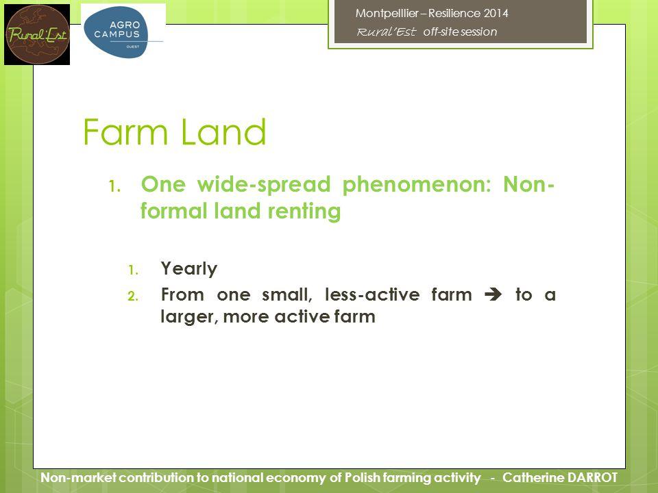Food autonomy in an « average » Polish familly farm: 70 % 41 monographs familiales Non-market contribution to national economy of Polish farming activity - Catherine DARROT