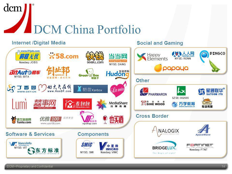 Internet /Digital Media Social and Gaming Software & Services Components Other Cross Border DCM China Portfolio NYSE: RENN NYSE: DANG NYSE: BITA SZSE: 002565 Nasdaq: FTNT Nasdaq: JOBS NYSE: VIT NYSE: SMINasdaq: VIMC DCM Proprietary and Confidential14