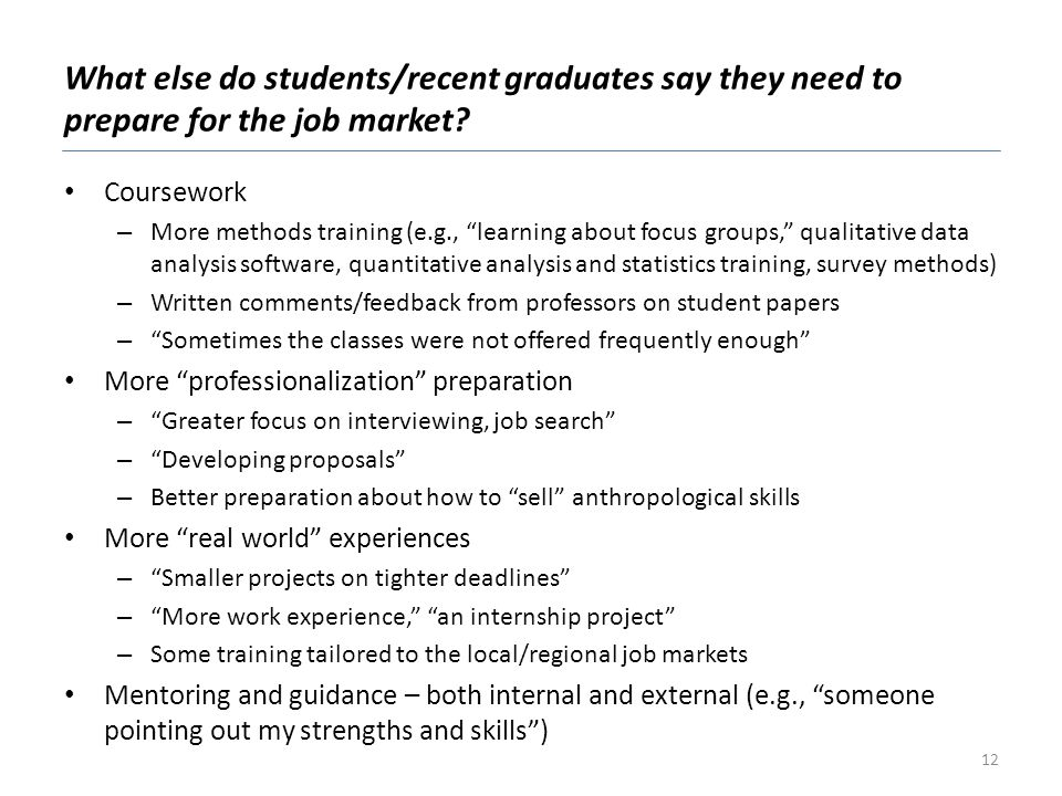 What else do students/recent graduates say they need to prepare for the job market? Coursework – More methods training (e.g., learning about focus gro