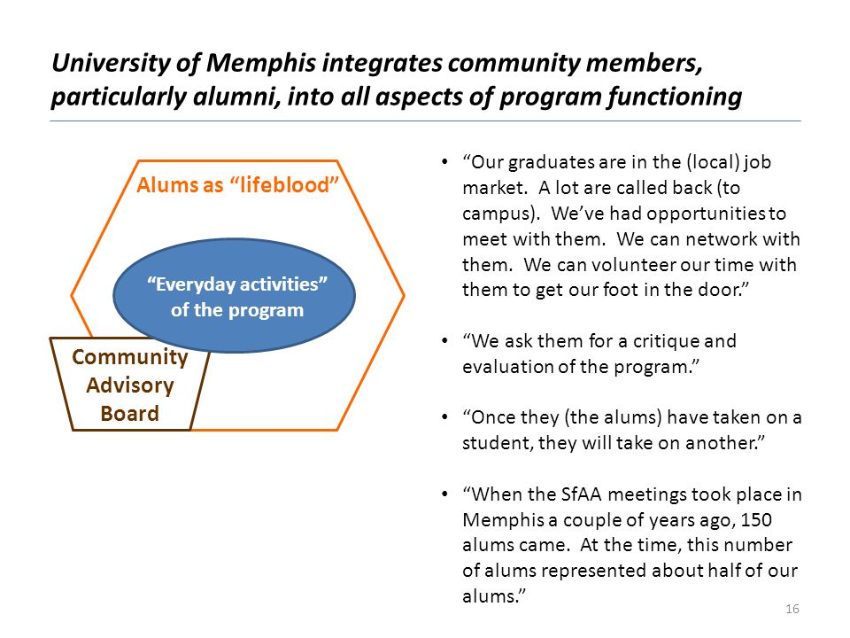University of Memphis integrates community members, particularly alumni, into all aspects of program functioning Everyday activities Our graduates are in the (local) job market.
