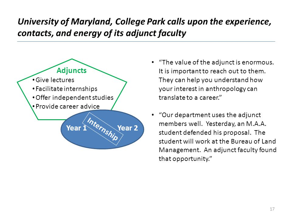 University of Maryland, College Park calls upon the experience, contacts, and energy of its adjunct faculty Year 1 Year 2 The value of the adjunct is