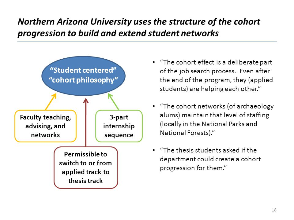 Northern Arizona University uses the structure of the cohort progression to build and extend student networks Faculty teaching, advising, and networks Student centered cohort philosophy Permissible to switch to or from applied track to thesis track 3-part internship sequence The cohort effect is a deliberate part of the job search process.