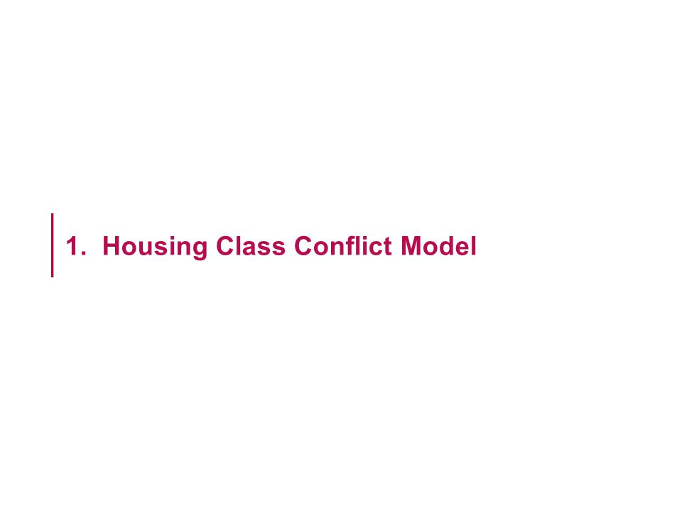 1. Housing Class Conflict Model