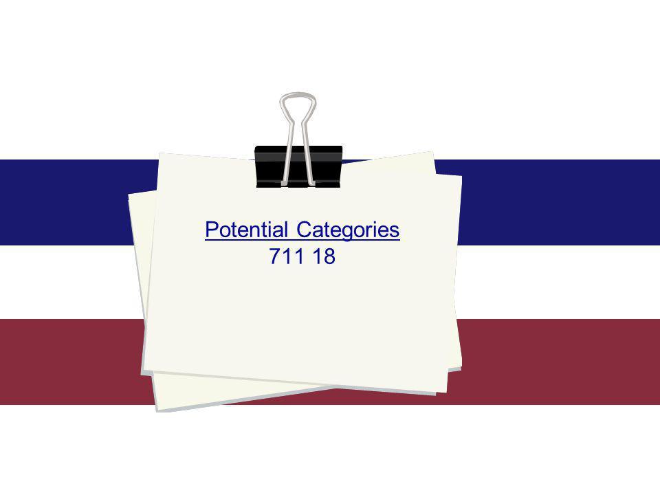Potential Categories 711 18