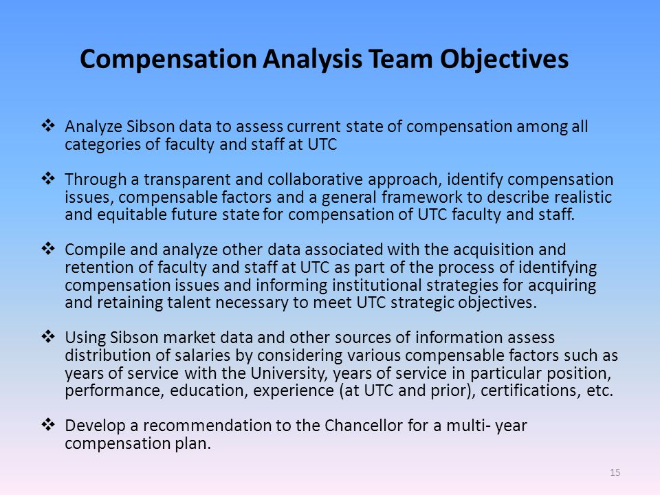 Compensation Analysis Team Objectives Analyze Sibson data to assess current state of compensation among all categories of faculty and staff at UTC Through a transparent and collaborative approach, identify compensation issues, compensable factors and a general framework to describe realistic and equitable future state for compensation of UTC faculty and staff.