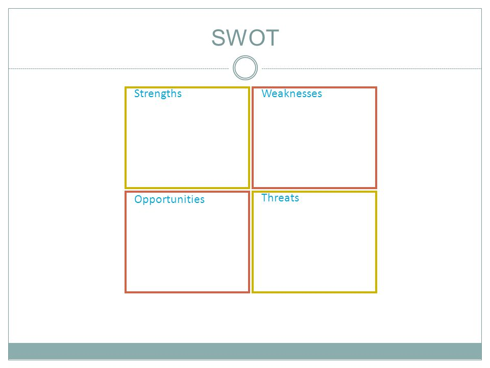 SWOT StrengthsWeaknesses Opportunities Threats