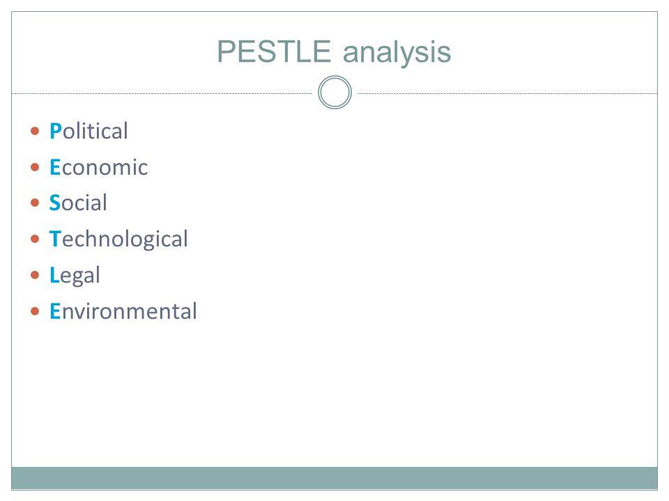 PESTLE analysis Political Economic Social Technological Legal Environmental