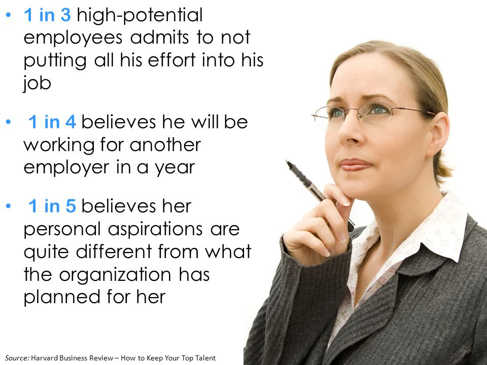 1 in 3 high-potential employees admits to not putting all his effort into his job 1 in 4 believes he will be working for another employer in a year 1 in 5 believes her personal aspirations are quite different from what the organization has planned for her Source: Harvard Business Review – How to Keep Your Top Talent