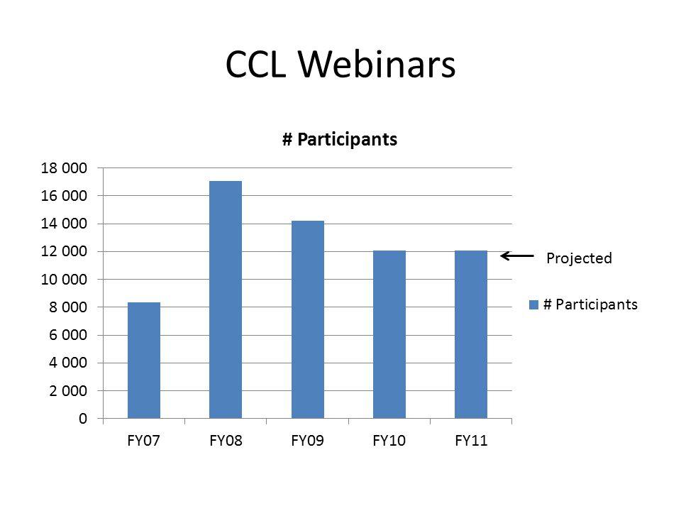 CCL Webinars