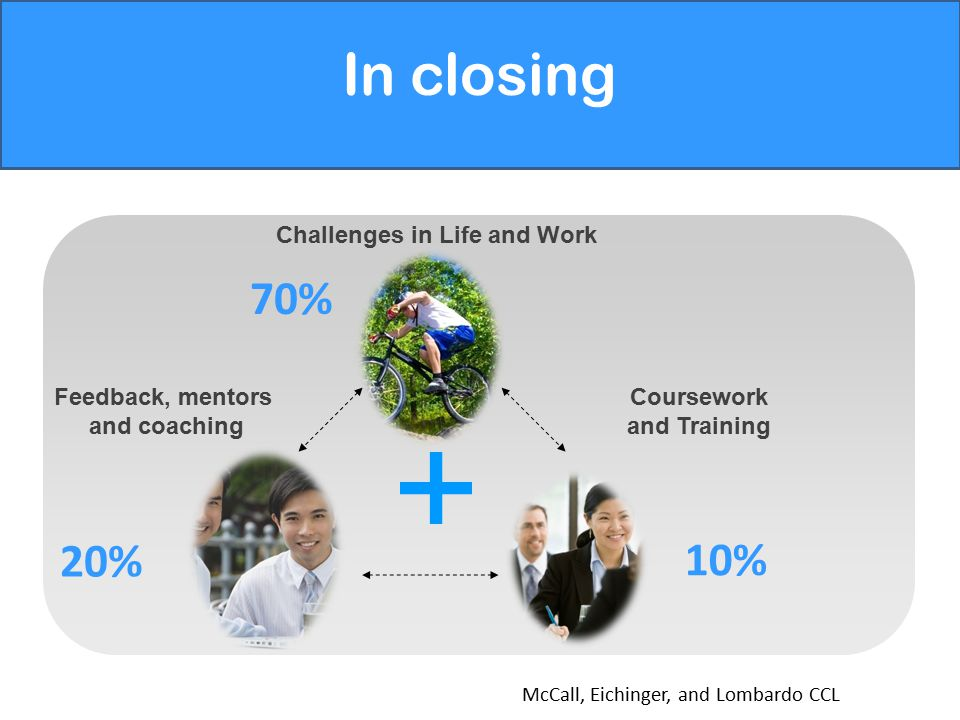 Challenges in Life and Work Coursework and Training Feedback, mentors and coaching 10% 20% 70% McCall, Eichinger, and Lombardo CCL In closing