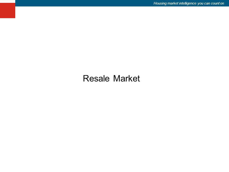 Housing market intelligence you can count on Resale Market