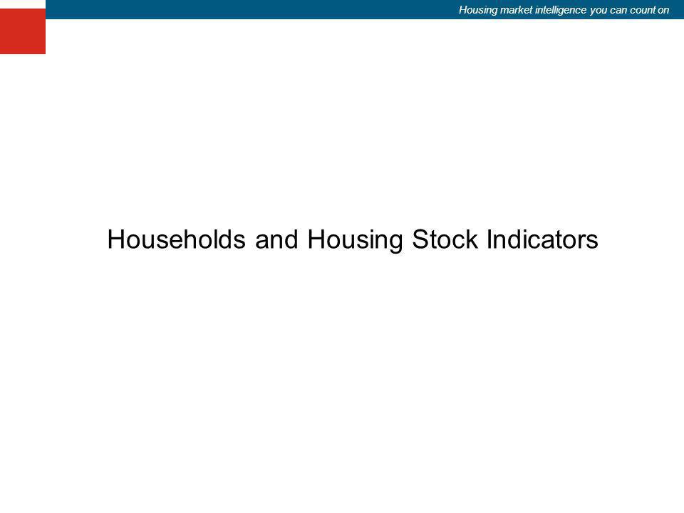 Housing market intelligence you can count on Households and Housing Stock Indicators