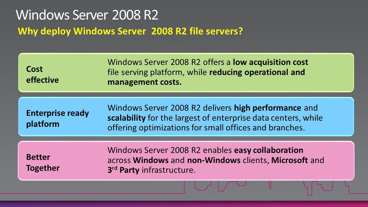 Why deploy Windows Server 2008 R2 file servers.