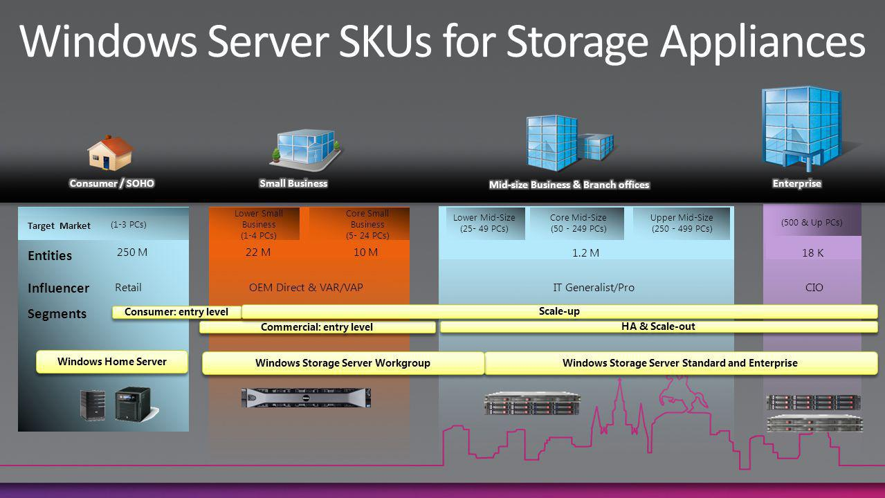 Hands On Labs WSV20-HOL Getting Insight and Managing Data Using the File Classification Infrastructure