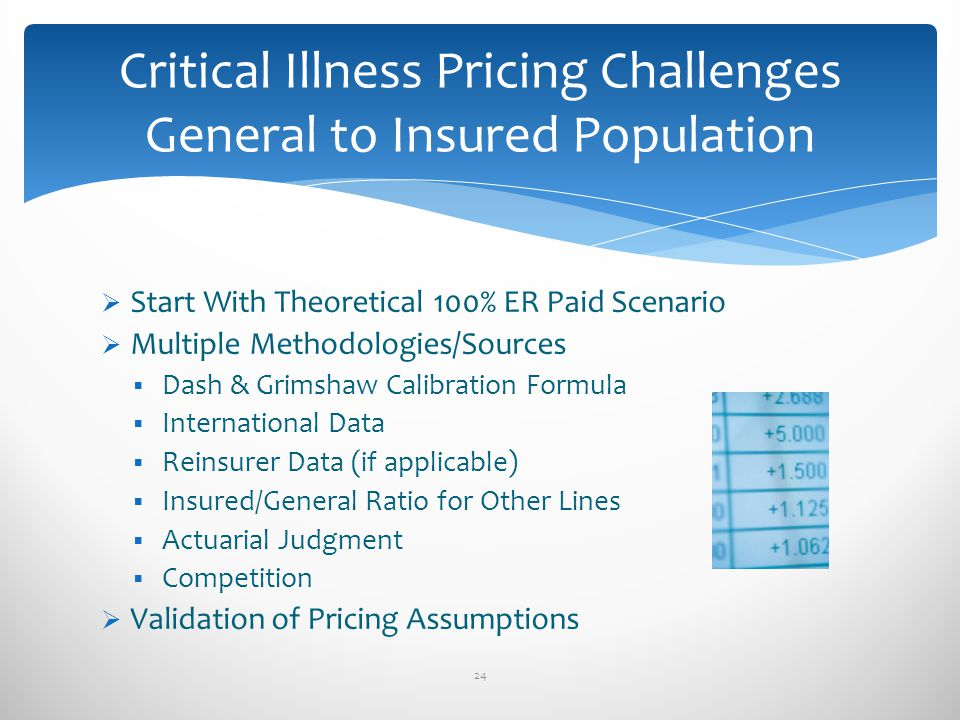 Start With Theoretical 100% ER Paid Scenario Multiple Methodologies/Sources Dash & Grimshaw Calibration Formula International Data Reinsurer Data (if