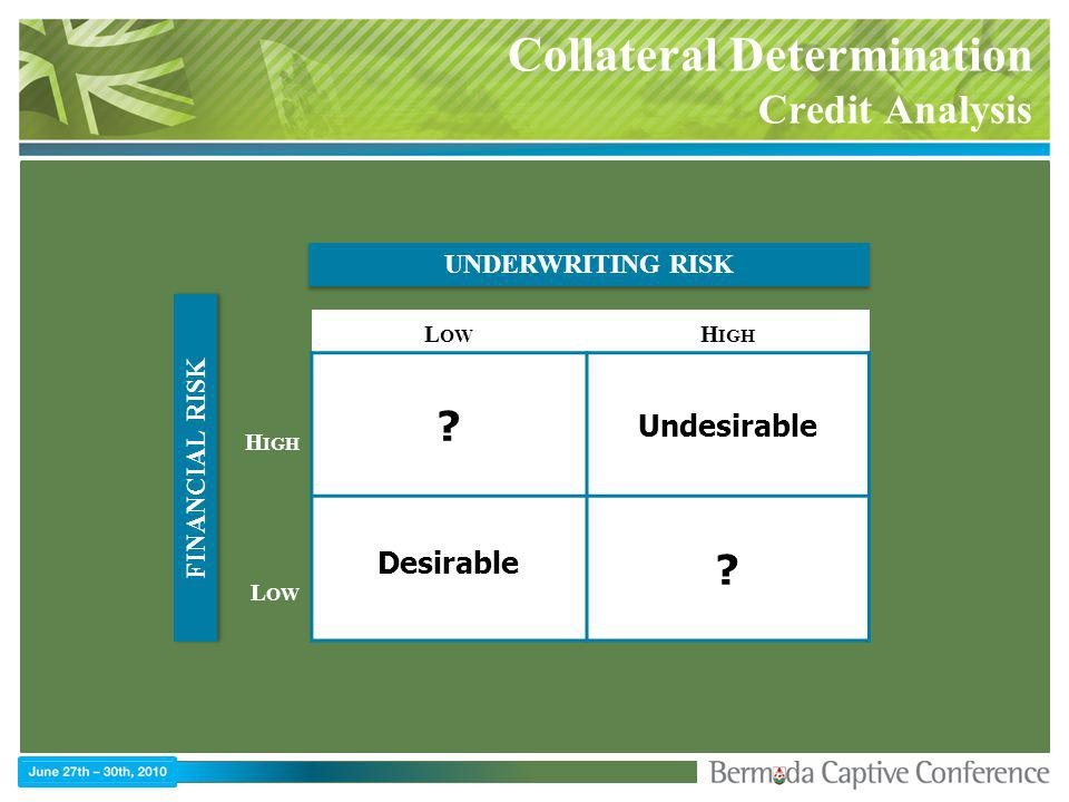 Collateral Determination Credit Analysis L OW H IGH .