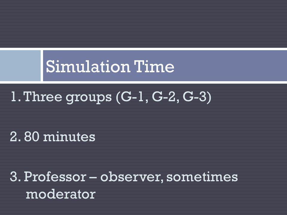 1. Three groups (G-1, G-2, G-3) 2. 80 minutes 3.