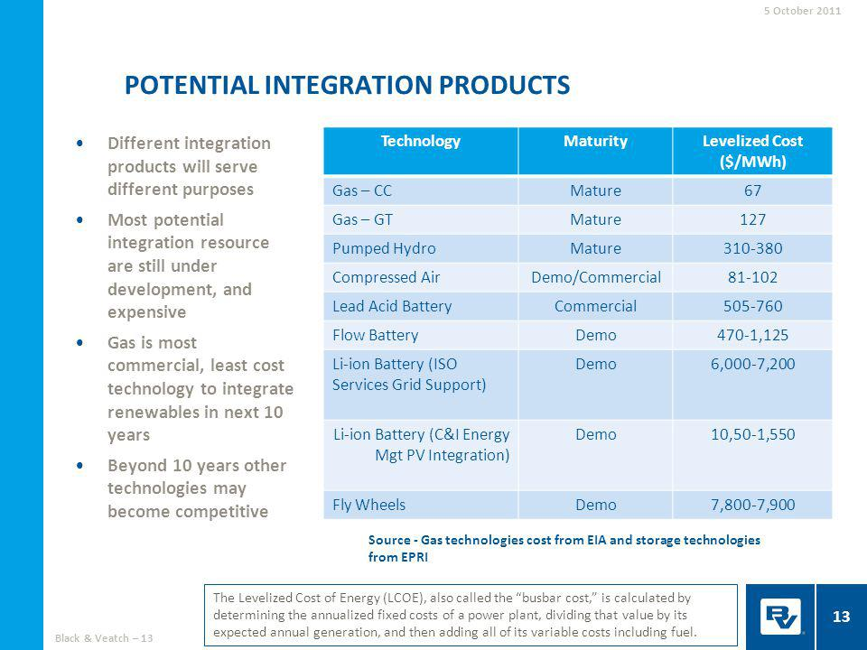 POTENTIAL INTEGRATION PRODUCTS 5 October 2011 13 Different integration products will serve different purposes Most potential integration resource are still under development, and expensive Gas is most commercial, least cost technology to integrate renewables in next 10 years Beyond 10 years other technologies may become competitive TechnologyMaturityLevelized Cost ($/MWh) Gas – CCMature67 Gas – GTMature127 Pumped HydroMature310-380 Compressed AirDemo/Commercial81-102 Lead Acid BatteryCommercial505-760 Flow BatteryDemo470-1,125 Li-ion Battery (ISO Services Grid Support) Demo6,000-7,200 Li-ion Battery (C&I Energy Mgt PV Integration) Demo10,50-1,550 Fly WheelsDemo7,800-7,900 Source - Gas technologies cost from EIA and storage technologies from EPRI The Levelized Cost of Energy (LCOE), also called the busbar cost, is calculated by determining the annualized fixed costs of a power plant, dividing that value by its expected annual generation, and then adding all of its variable costs including fuel.