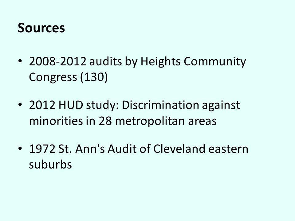 Sources 2008-2012 audits by Heights Community Congress (130) 2012 HUD study: Discrimination against minorities in 28 metropolitan areas 1972 St. Ann's
